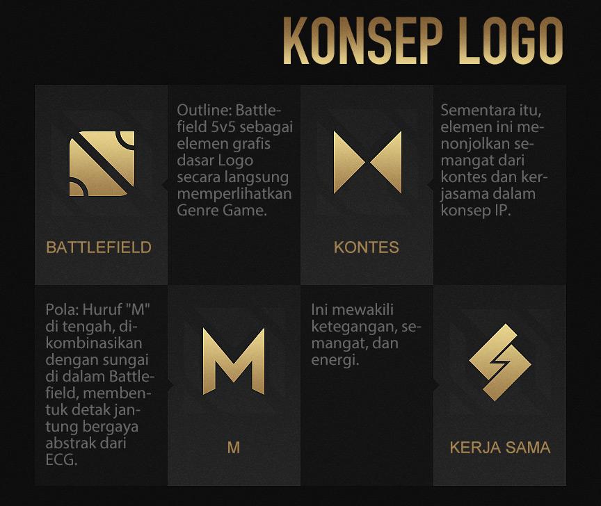 makna logo mobile legends